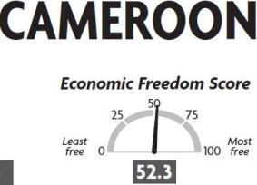 Cameroon Economic Freedom Score