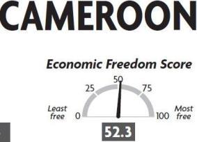 Cameroon Economic Freedom Score